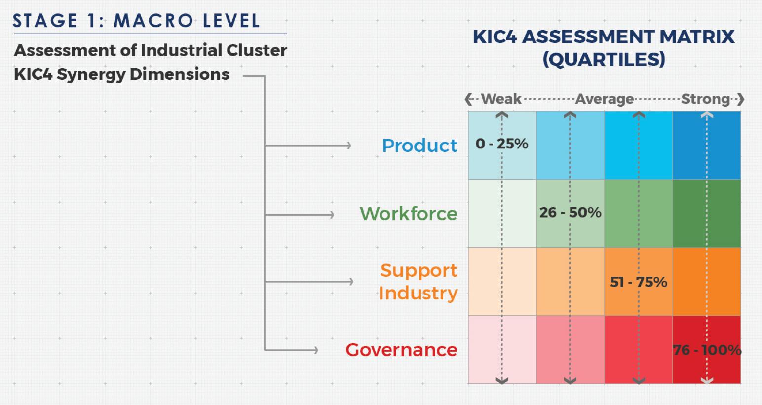 KIC4_Dimensions
