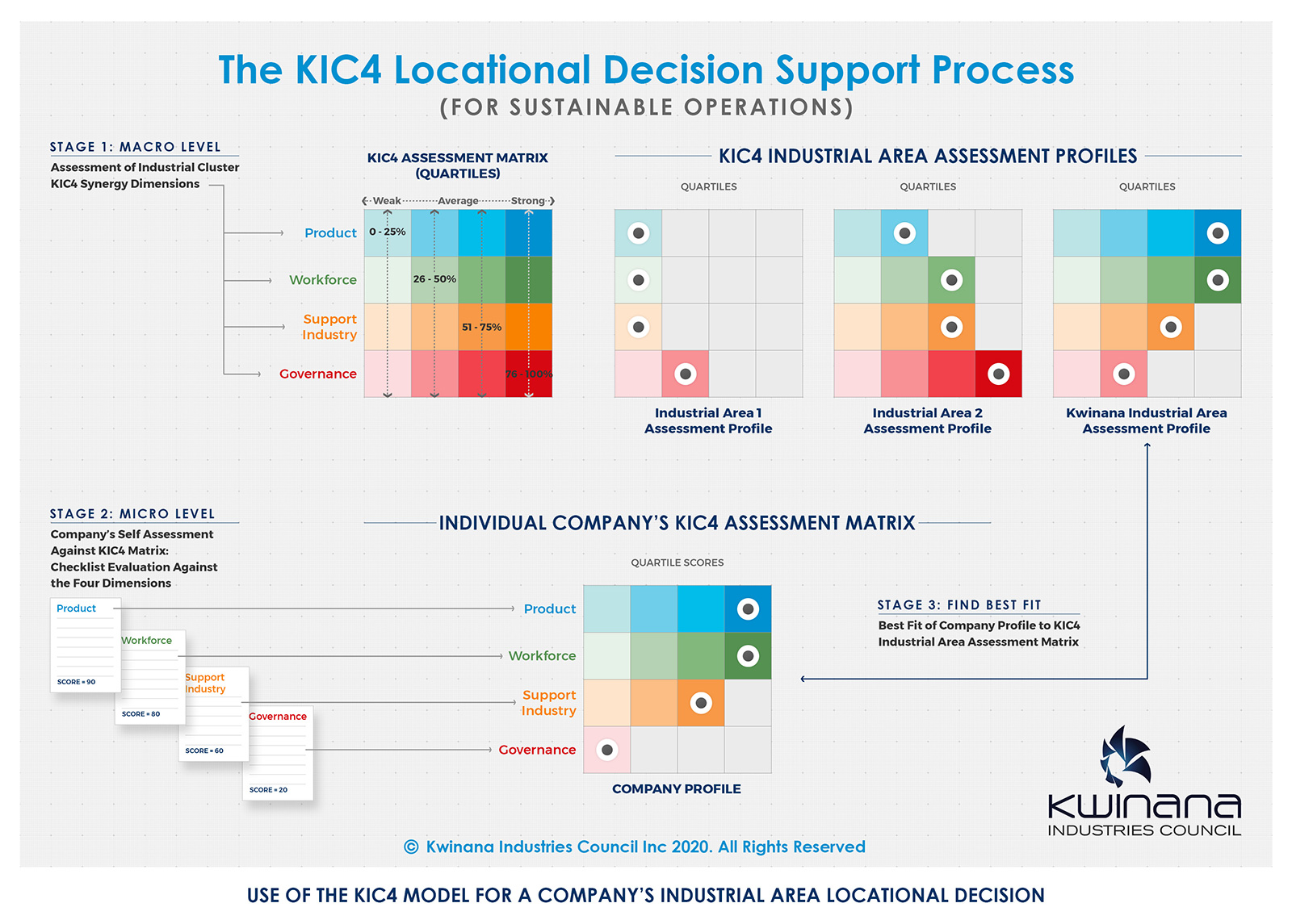 KIC4 Diagram
