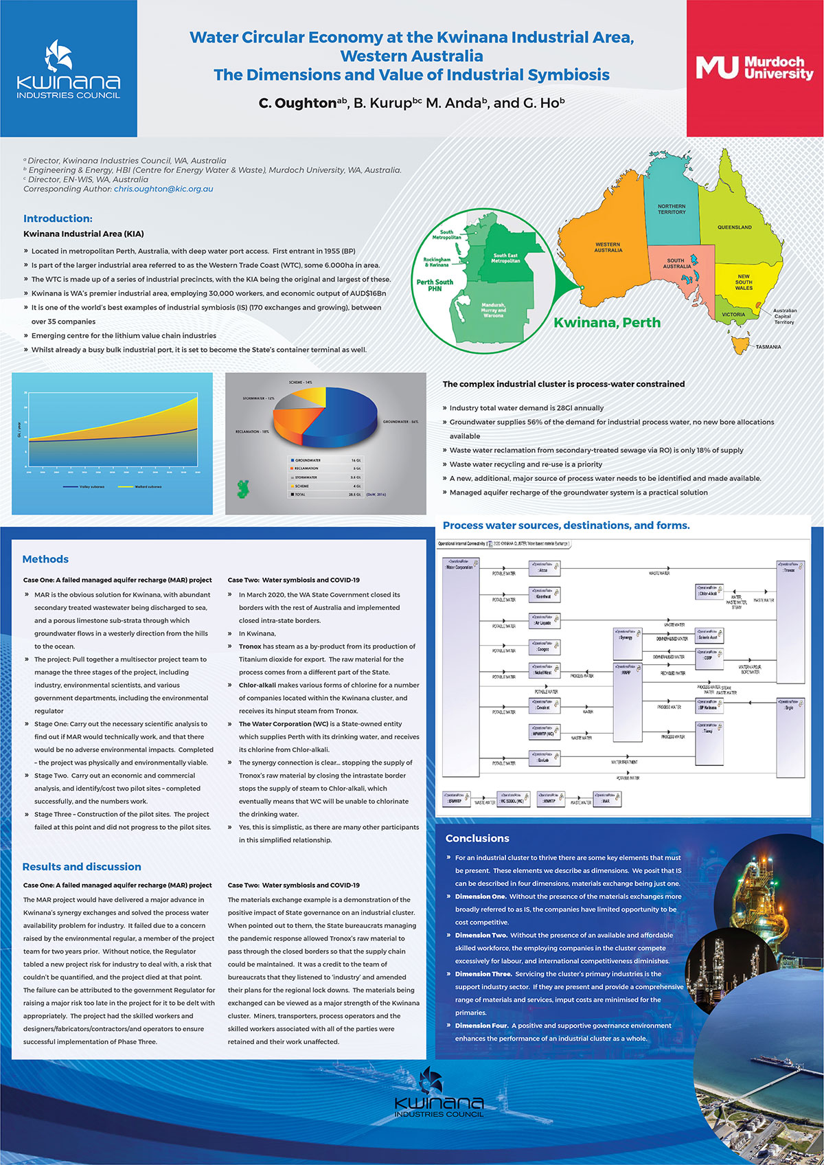 ISIE-Conference-Poster-June-2021